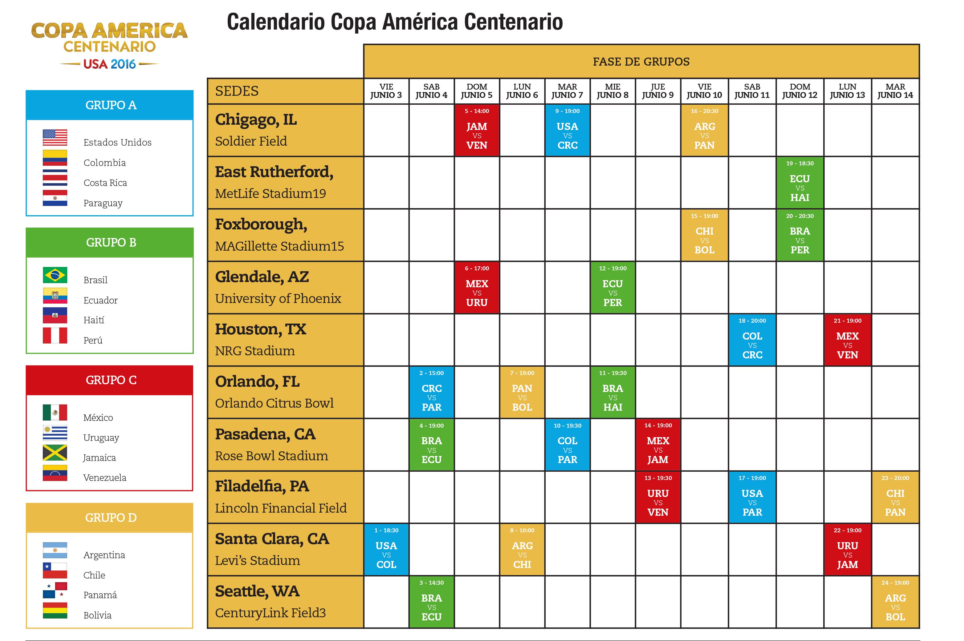 jet news calendario copa america centenario 2016